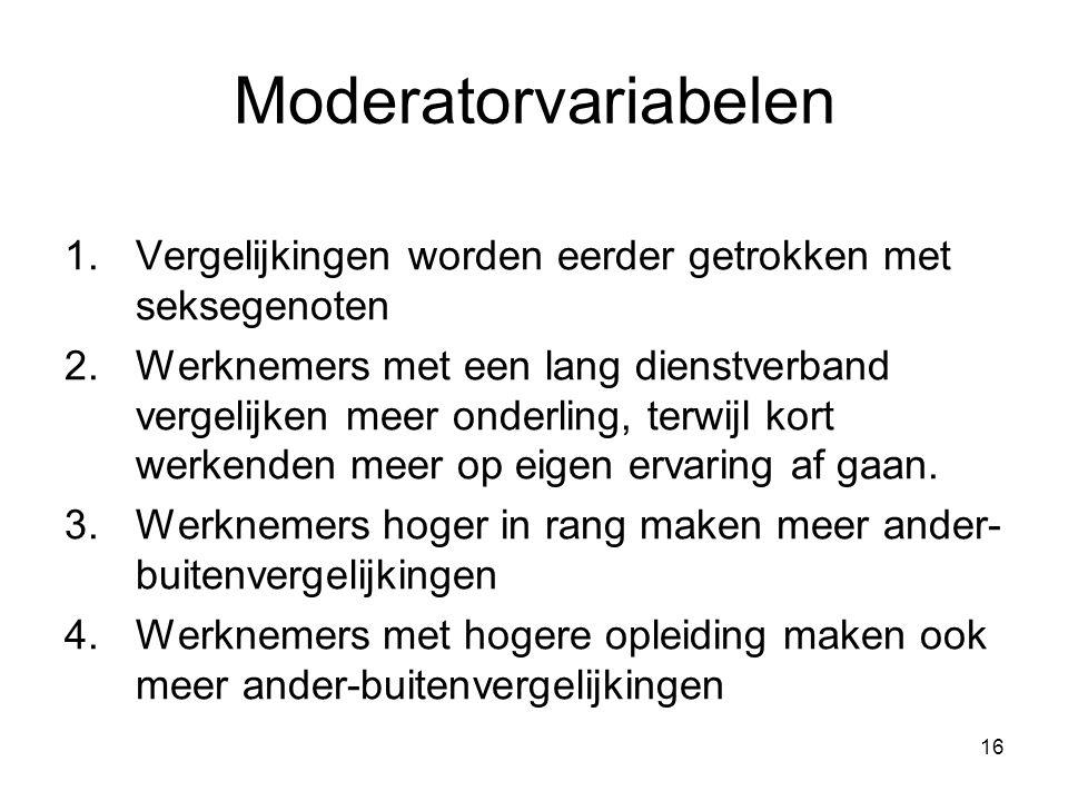 Moderatorvariabelen Vergelijkingen worden eerder getrokken met seksegenoten.