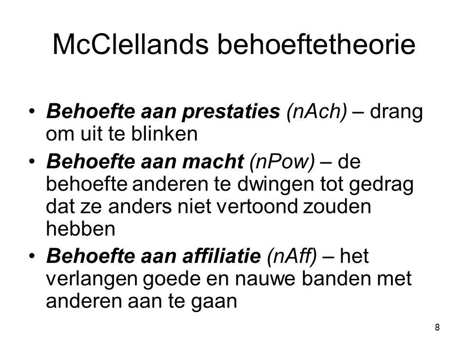 McClellands behoeftetheorie