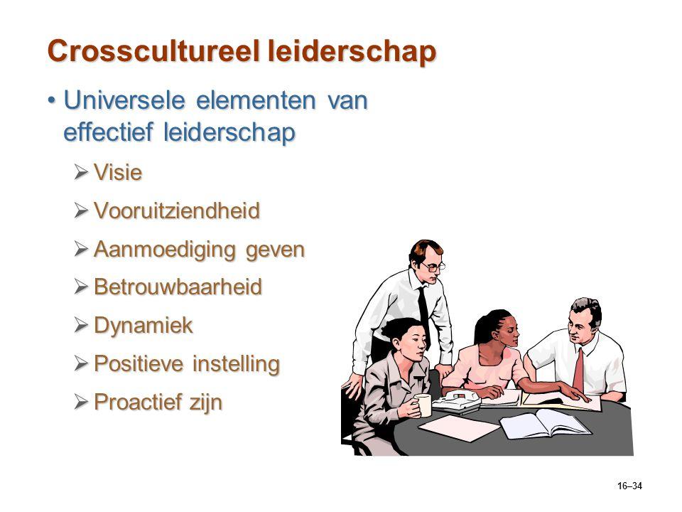 Crosscultureel leiderschap