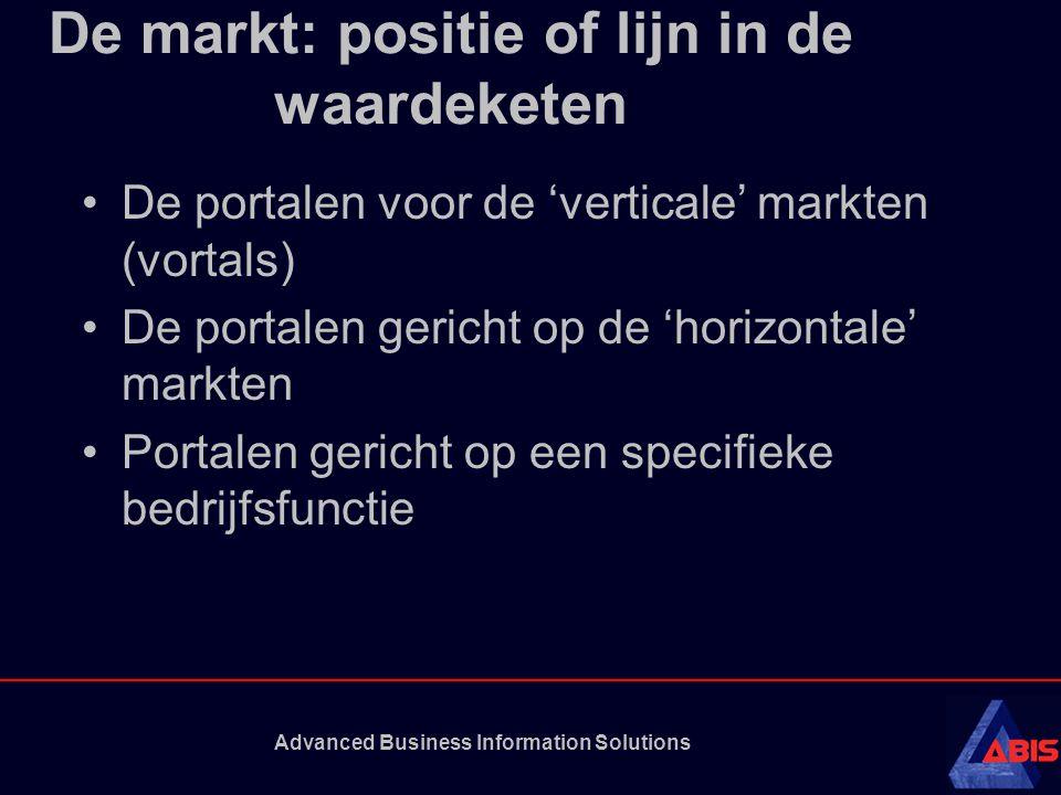 De markt: positie of lijn in de waardeketen