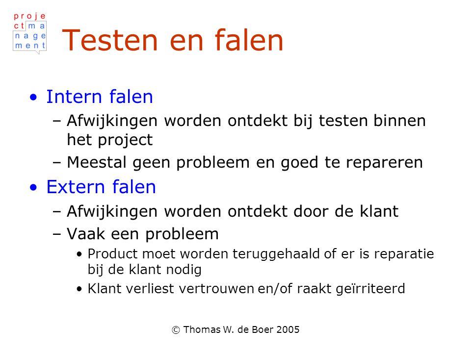 Testen en falen Intern falen Extern falen