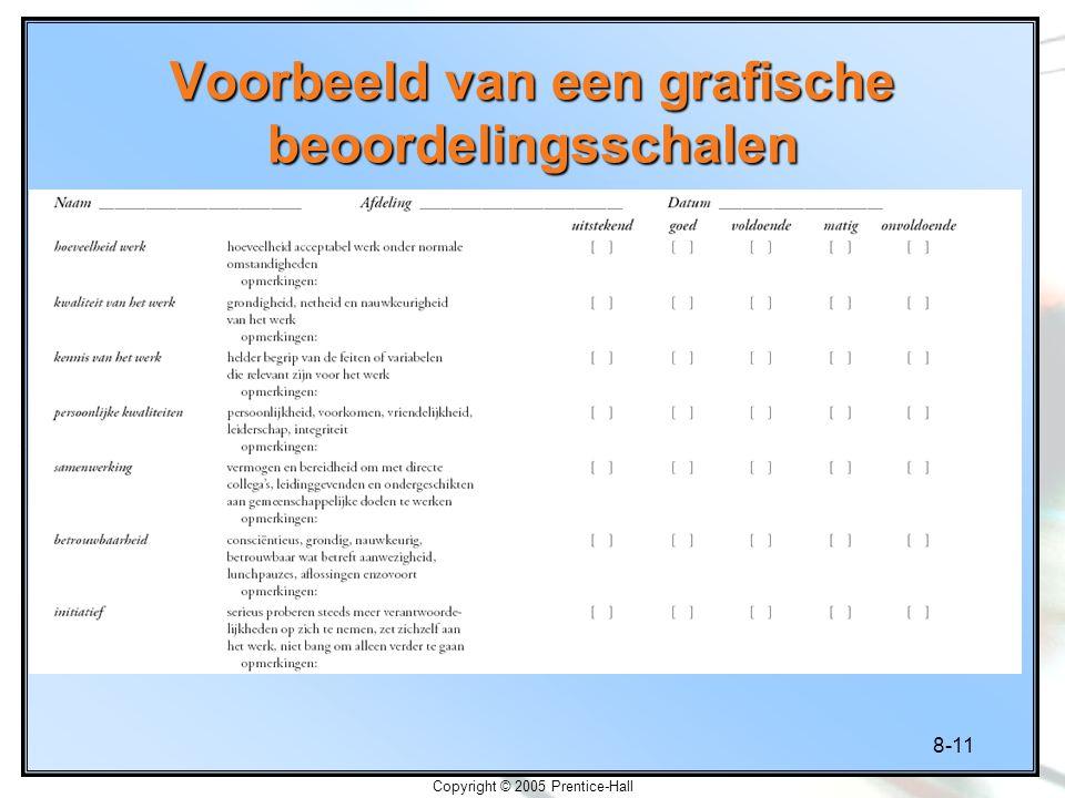 Voorbeeld van een grafische beoordelingsschalen