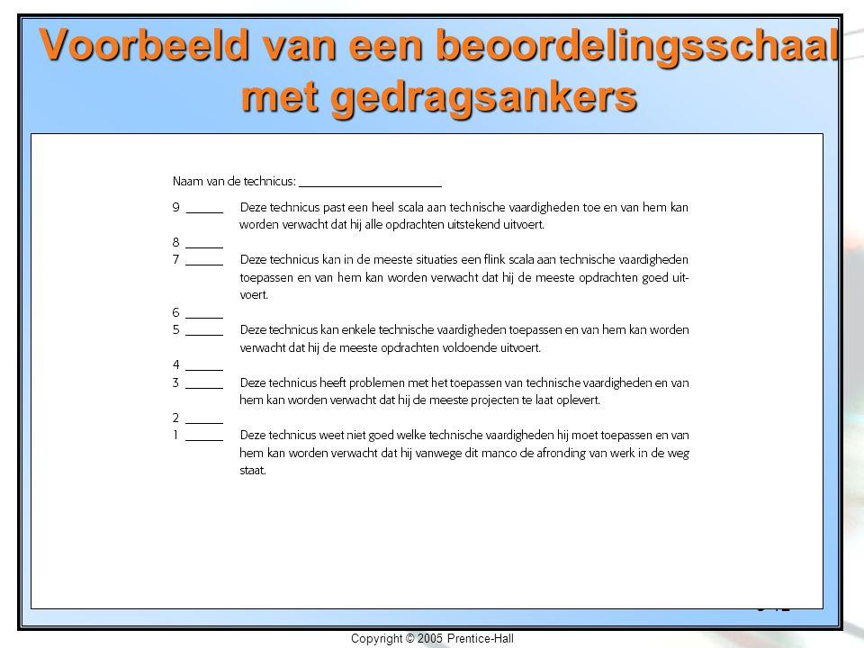 Voorbeeld van een beoordelingsschaal met gedragsankers