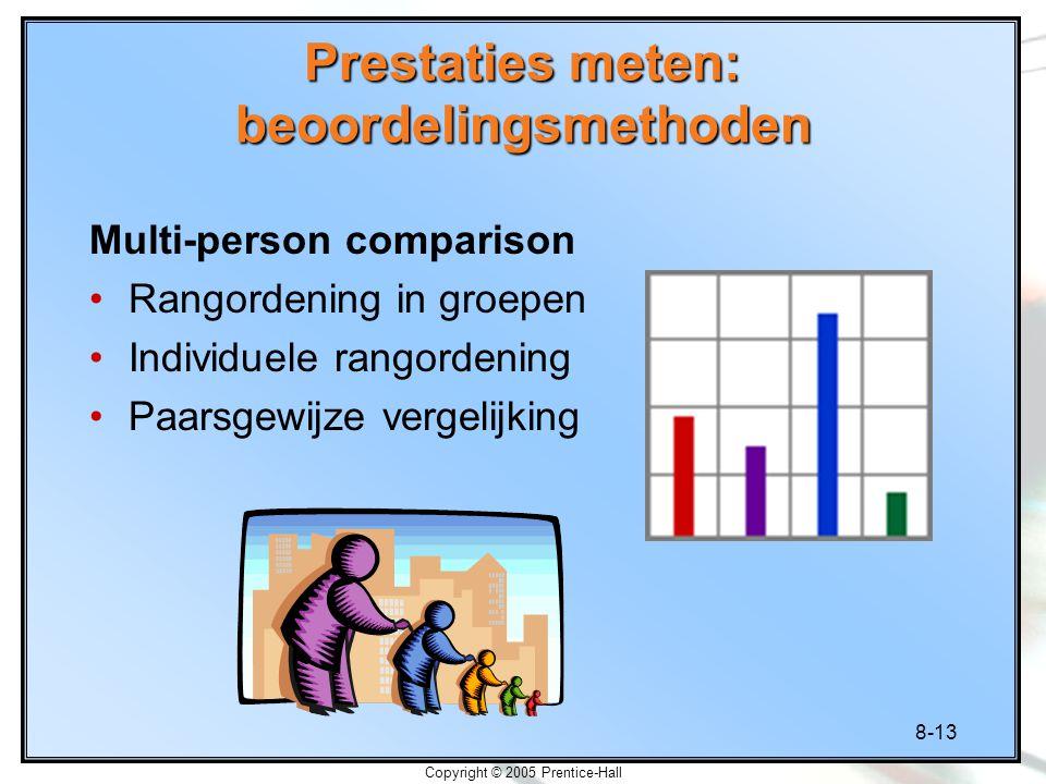 Prestaties meten: beoordelingsmethoden