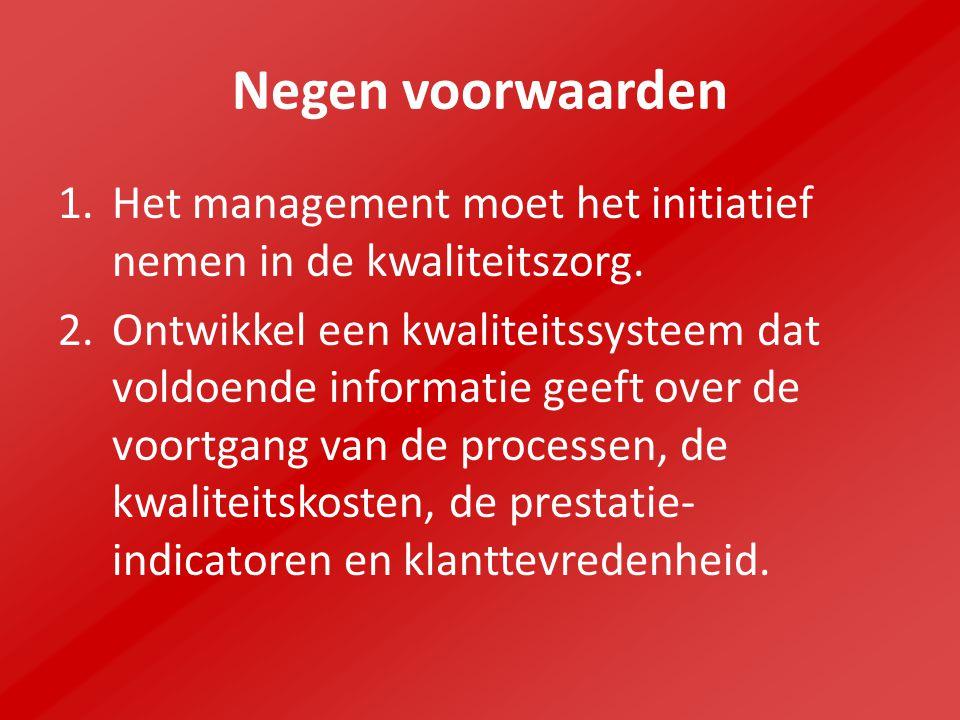 Negen voorwaarden Het management moet het initiatief nemen in de kwaliteitszorg.