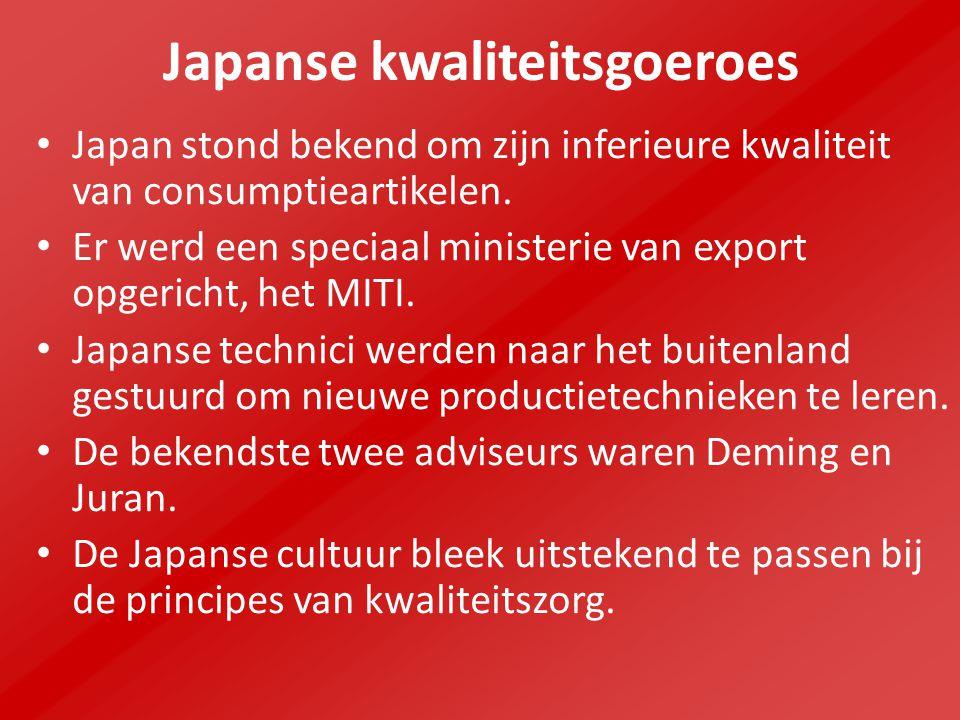Japanse kwaliteitsgoeroes
