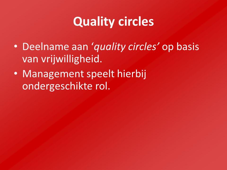 Quality circles Deelname aan 'quality circles' op basis van vrijwilligheid.