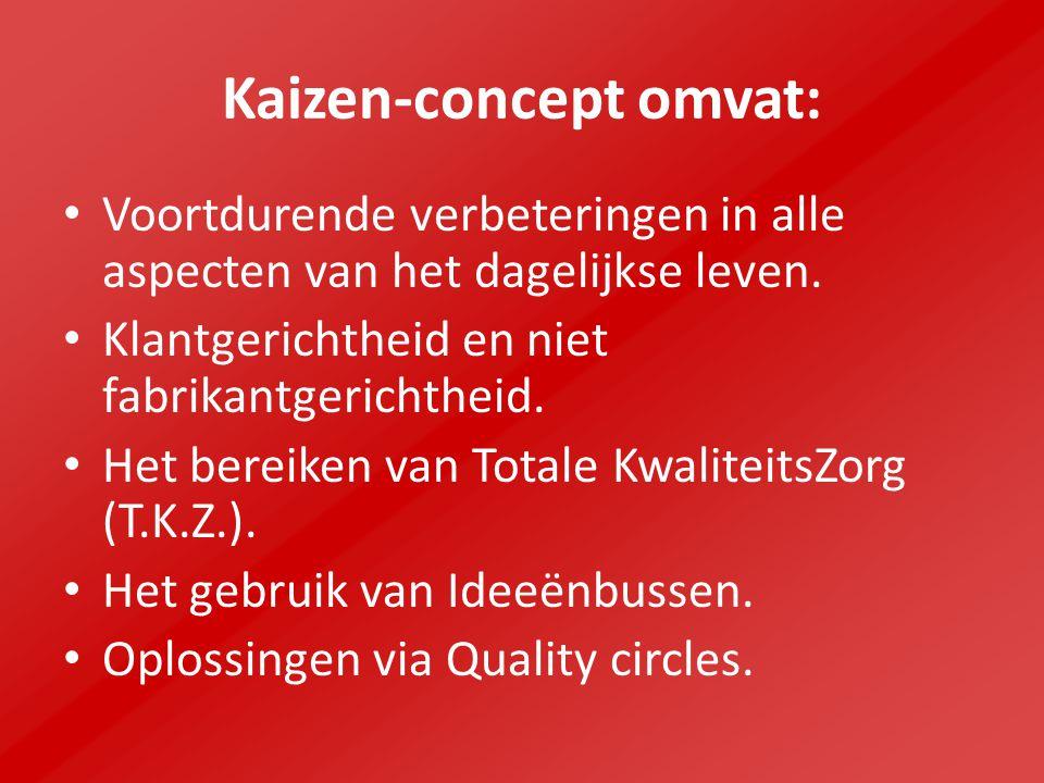 Kaizen-concept omvat: