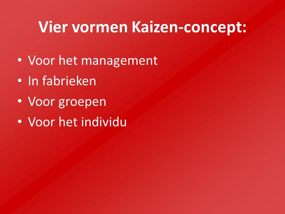 Vier vormen Kaizen-concept: