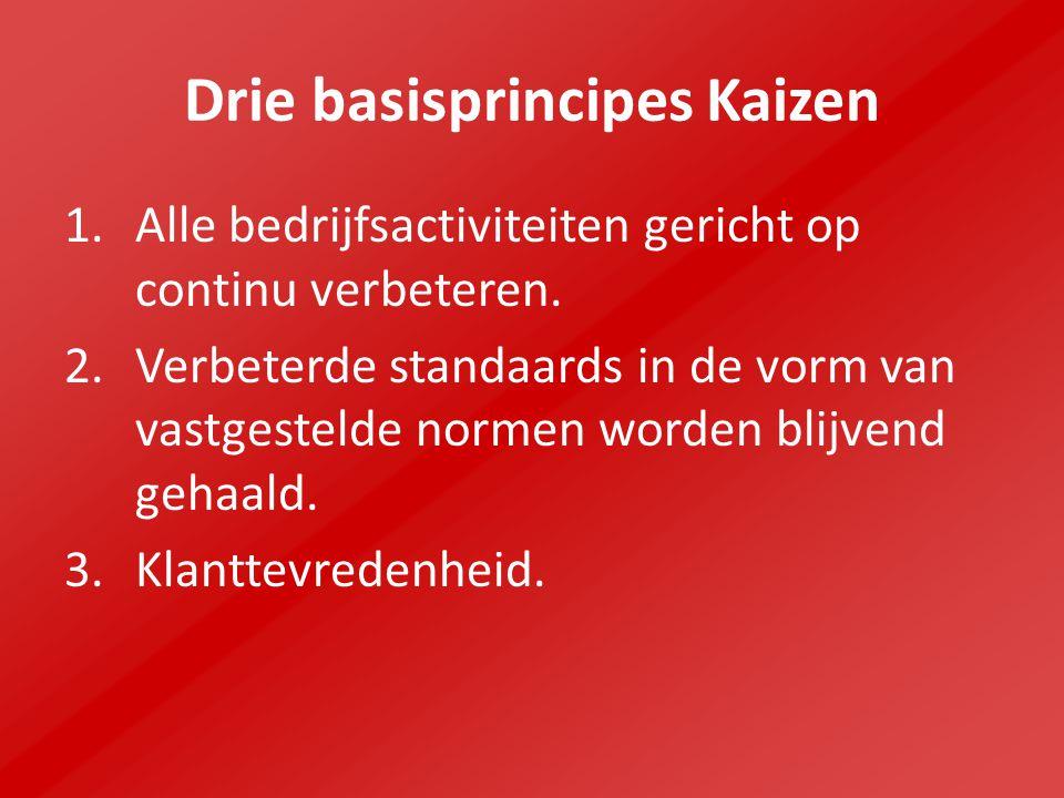 Drie basisprincipes Kaizen
