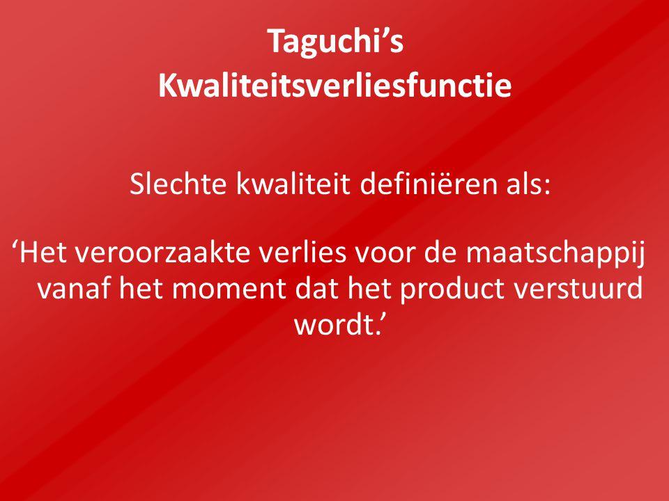 Taguchi's Kwaliteitsverliesfunctie