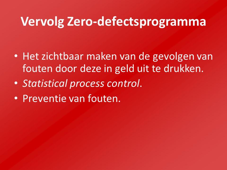 Vervolg Zero-defectsprogramma