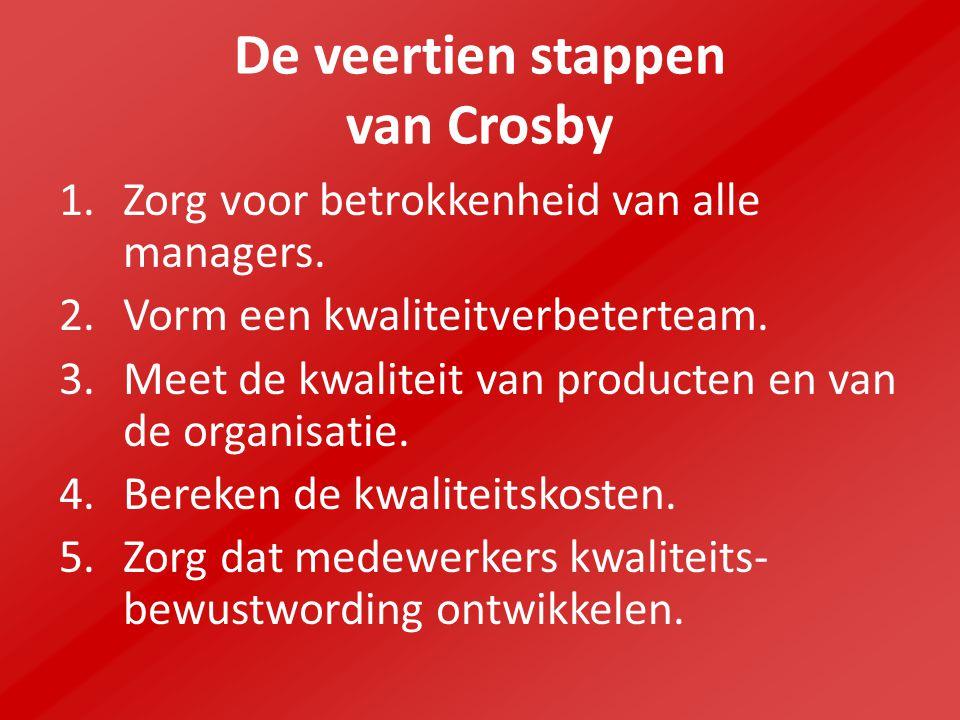 De veertien stappen van Crosby