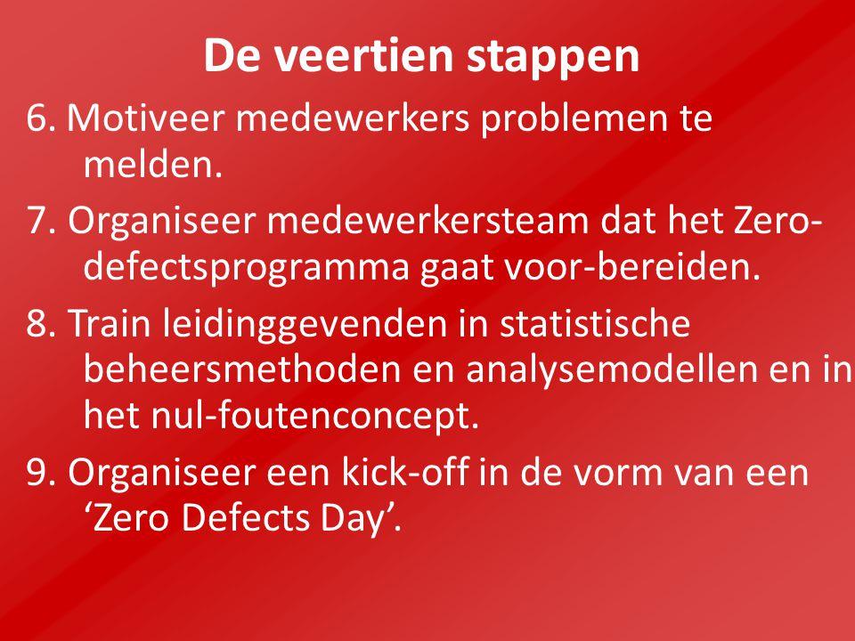 De veertien stappen 6. Motiveer medewerkers problemen te melden.
