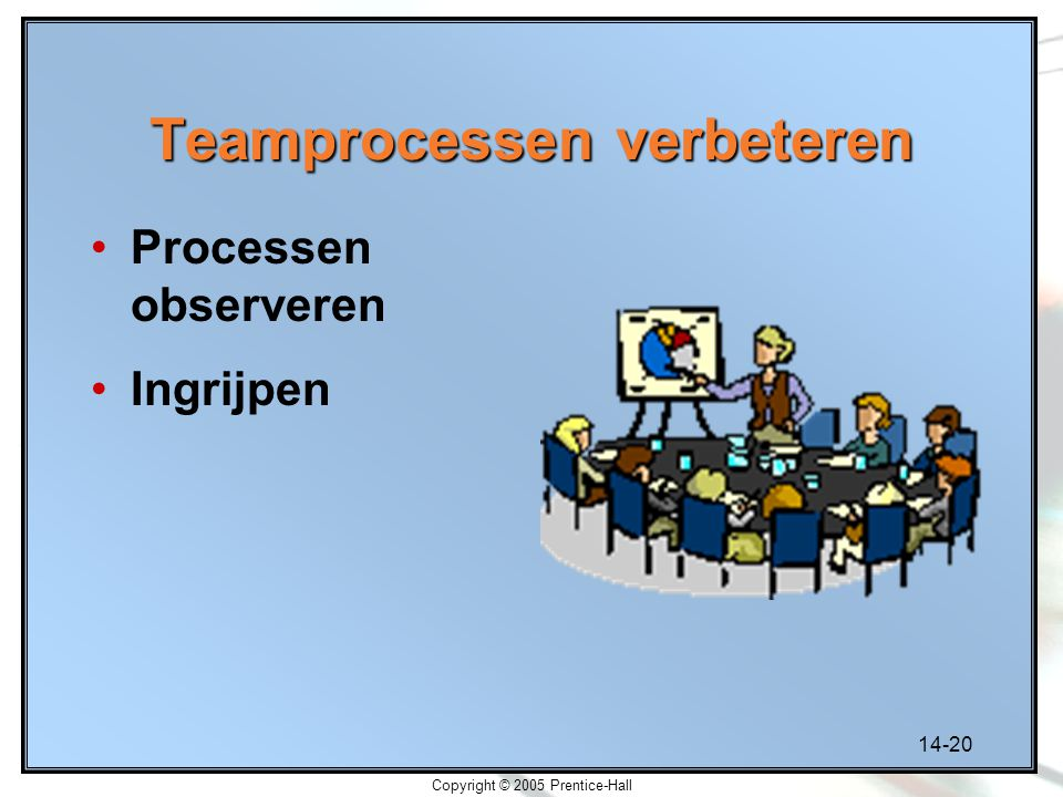 Teamprocessen verbeteren