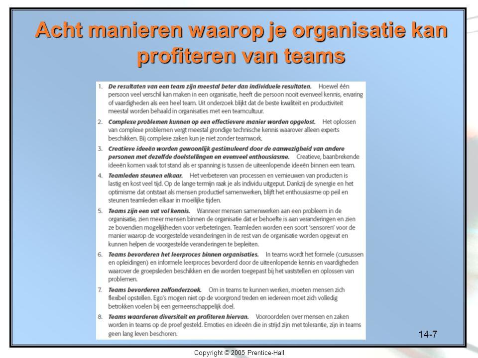 Acht manieren waarop je organisatie kan profiteren van teams