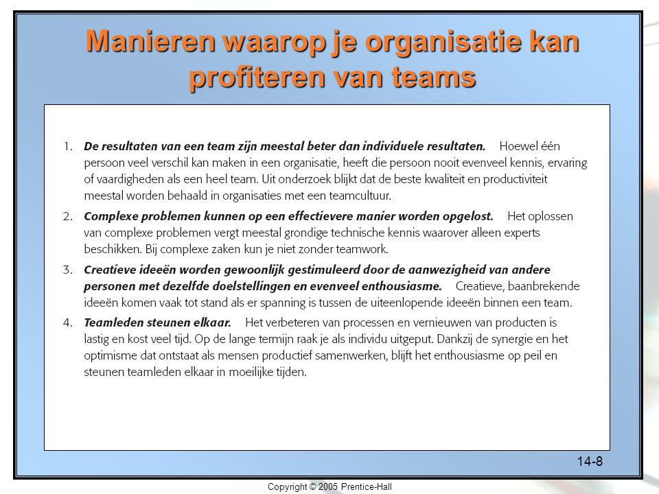 Manieren waarop je organisatie kan profiteren van teams