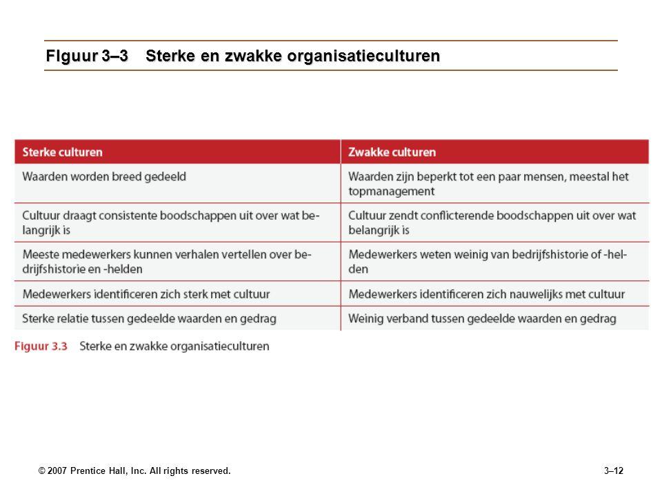 FIguur 3–3 Sterke en zwakke organisatieculturen
