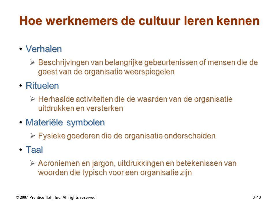 Hoe werknemers de cultuur leren kennen