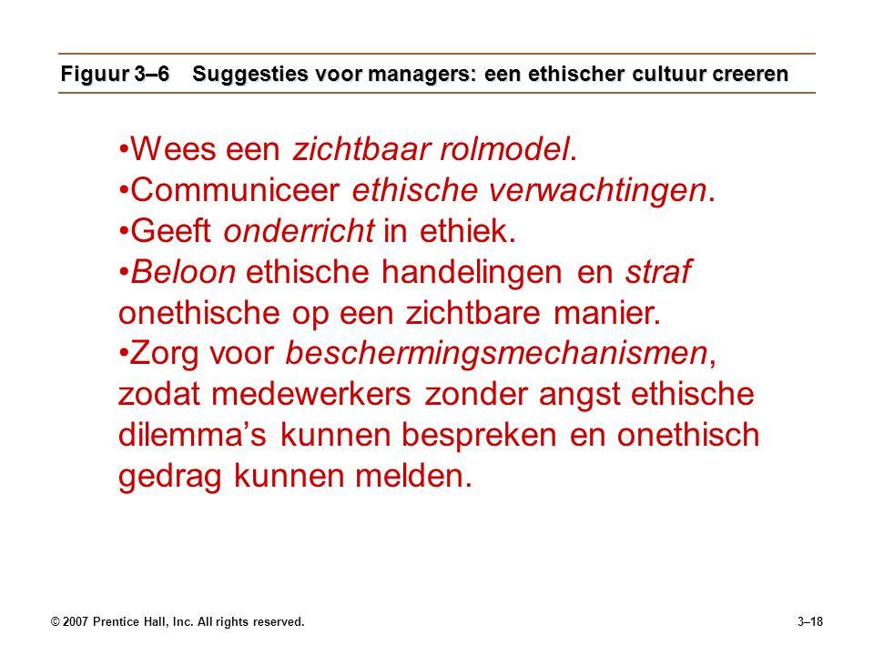 Figuur 3–6 Suggesties voor managers: een ethischer cultuur creeren