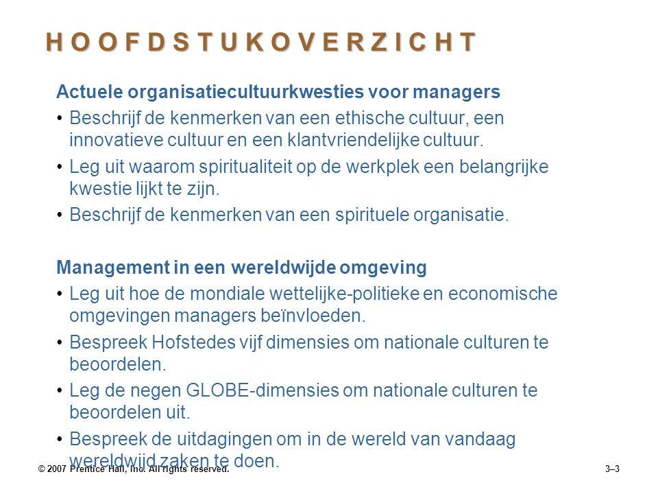 H O O F D S T U K O V E R Z I C H T Actuele organisatiecultuurkwesties voor managers.