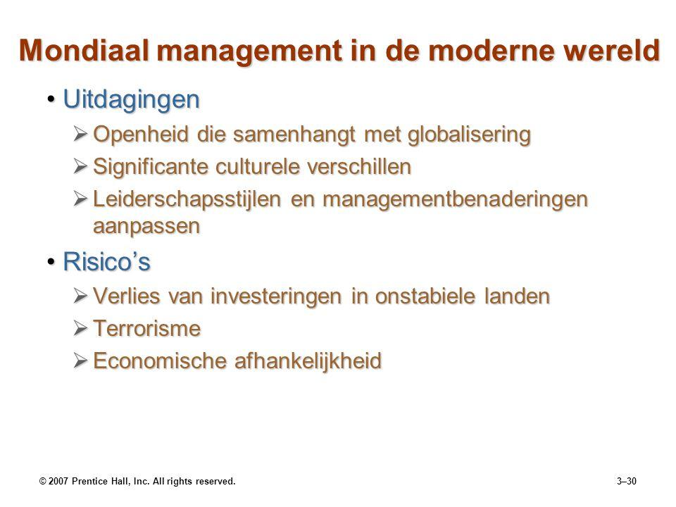 Mondiaal management in de moderne wereld