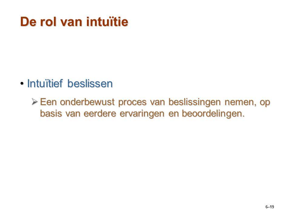 De rol van intuïtie Intuïtief beslissen