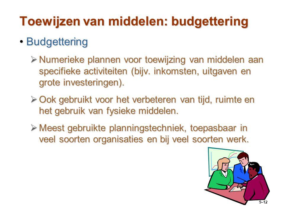 Toewijzen van middelen: budgettering