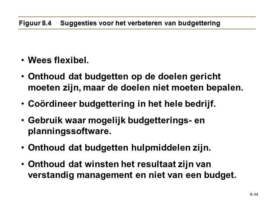 Figuur 8.4 Suggesties voor het verbeteren van budgettering