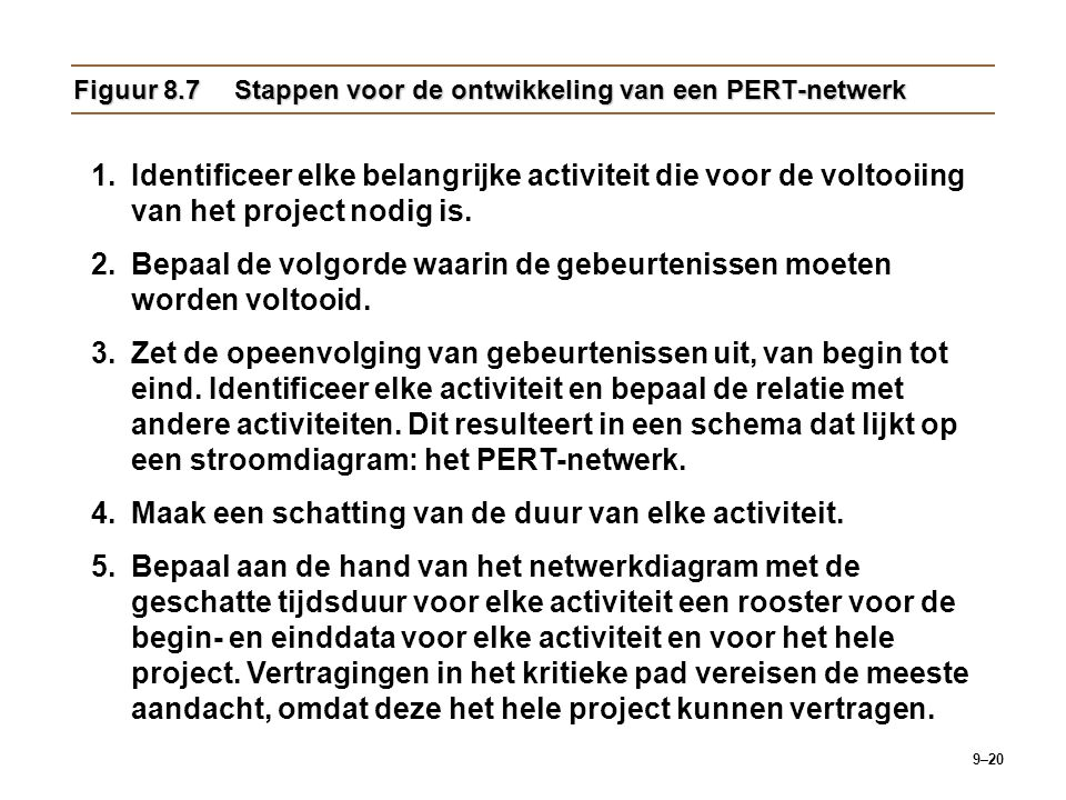 Figuur 8.7 Stappen voor de ontwikkeling van een PERT-netwerk