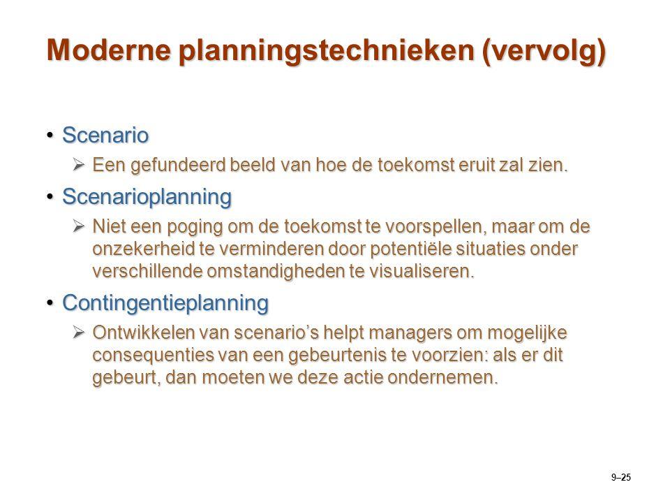 Moderne planningstechnieken (vervolg)