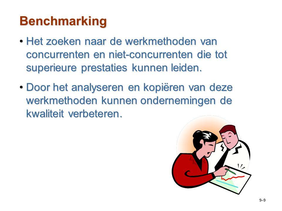 Benchmarking Het zoeken naar de werkmethoden van concurrenten en niet-concurrenten die tot superieure prestaties kunnen leiden.