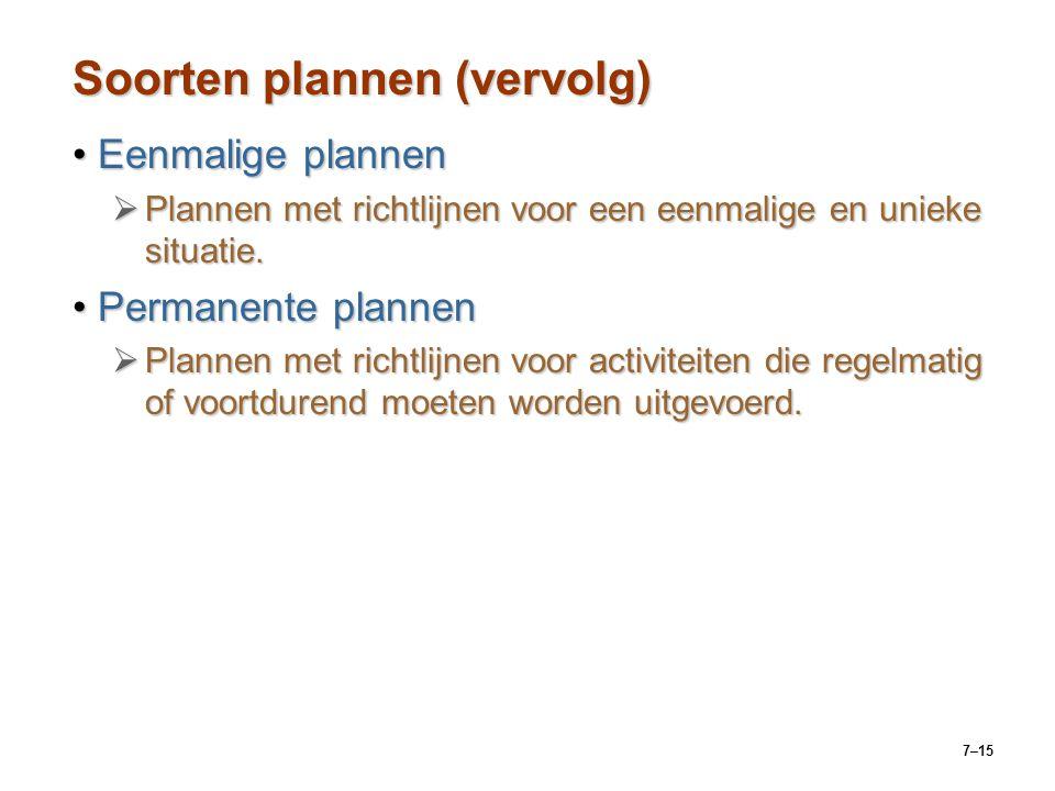 Soorten plannen (vervolg)