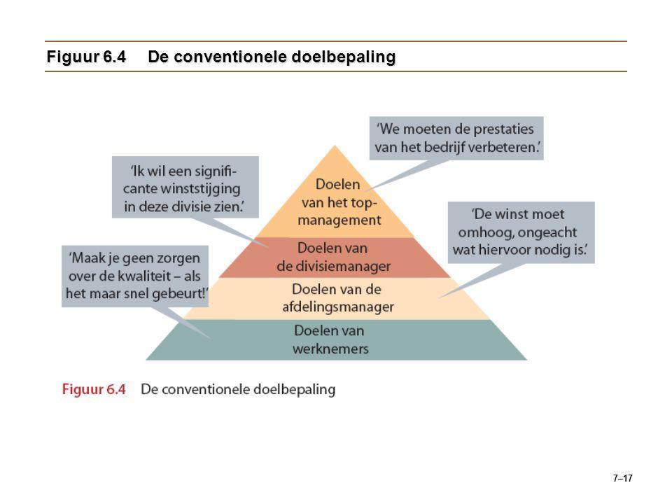 Figuur 6.4 De conventionele doelbepaling