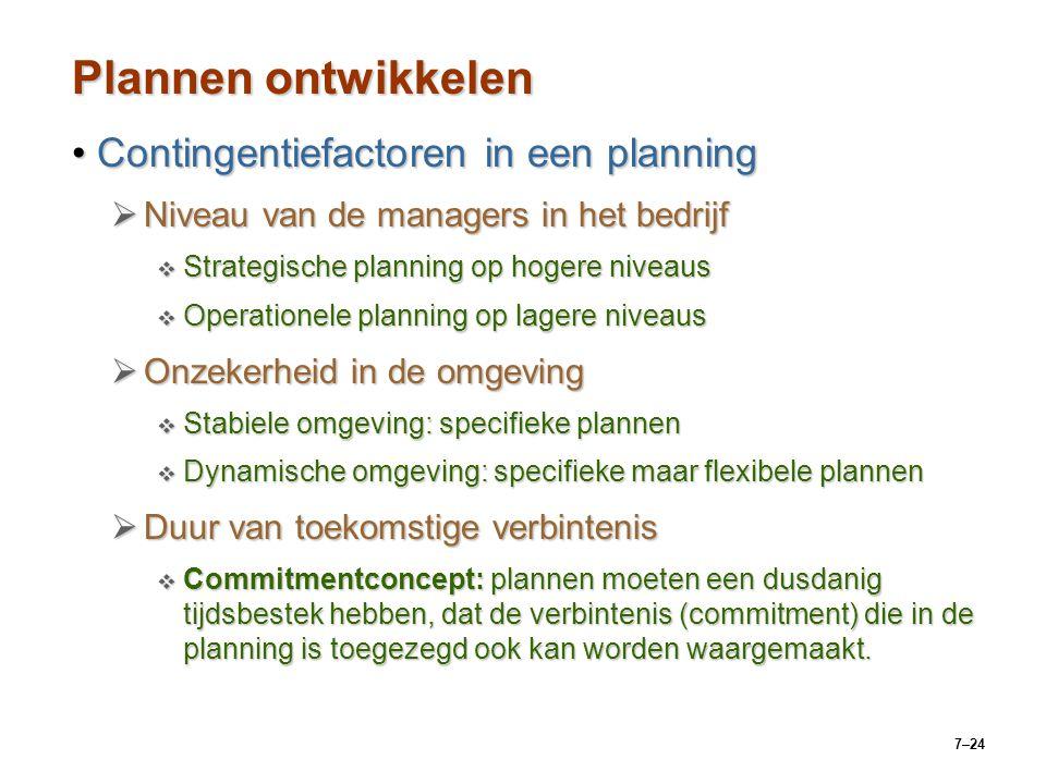 Plannen ontwikkelen Contingentiefactoren in een planning
