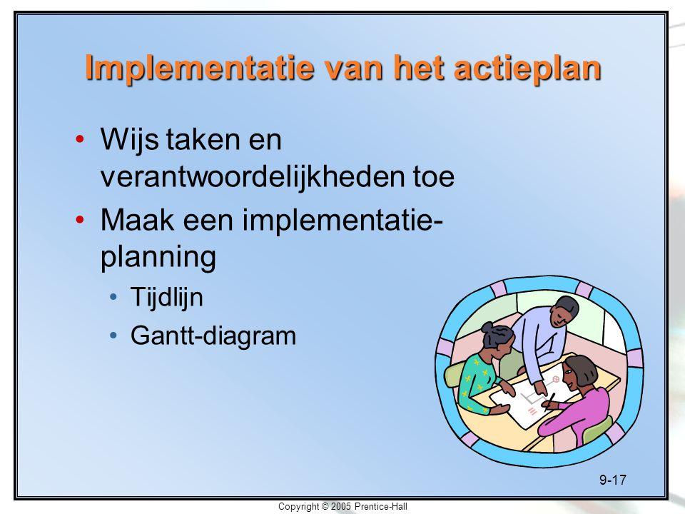 Implementatie van het actieplan
