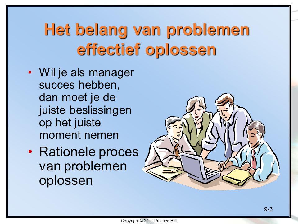 Het belang van problemen effectief oplossen