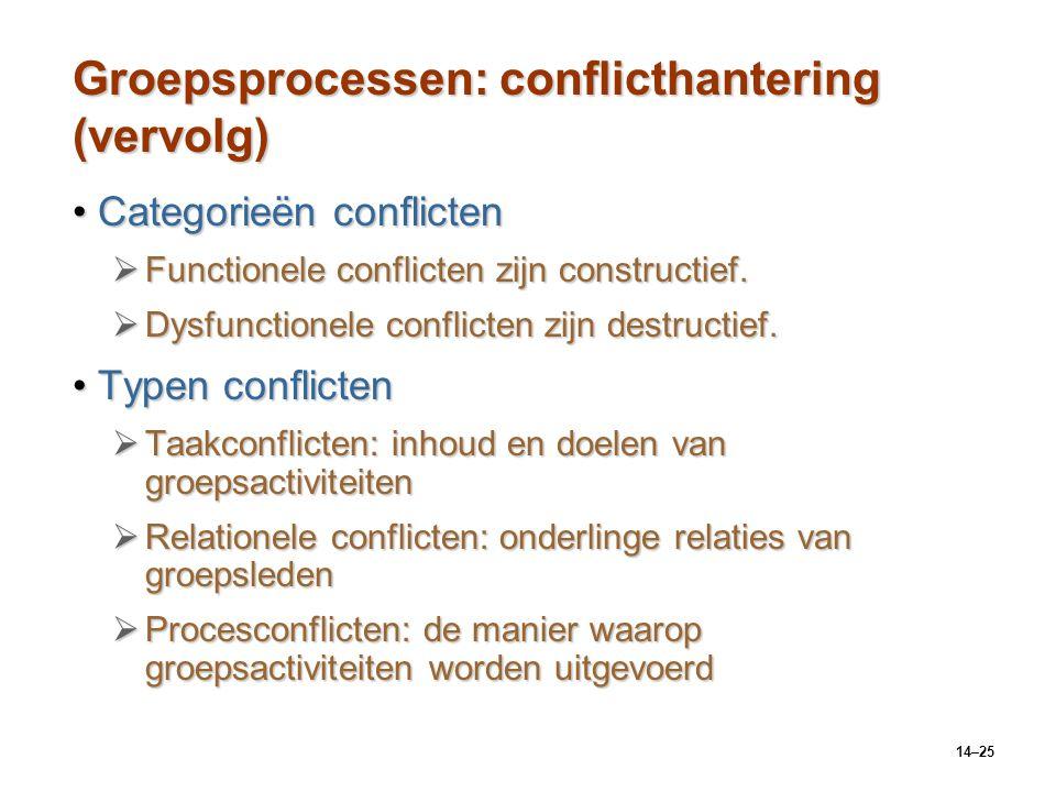 Groepsprocessen: conflicthantering (vervolg)