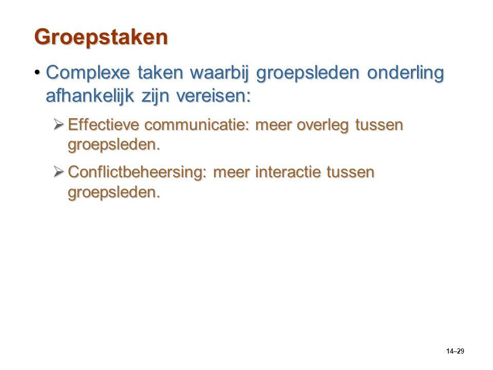 Groepstaken Complexe taken waarbij groepsleden onderling afhankelijk zijn vereisen: Effectieve communicatie: meer overleg tussen groepsleden.