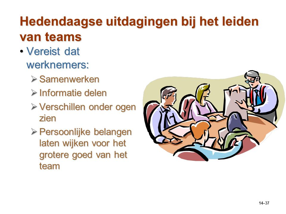 Hedendaagse uitdagingen bij het leiden van teams