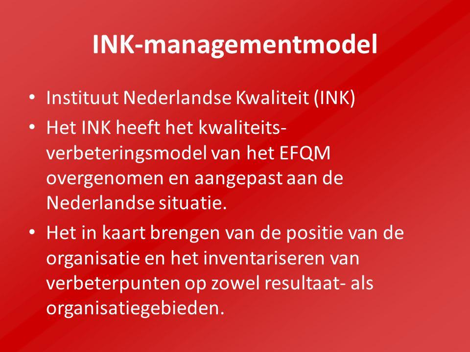 INK-managementmodel Instituut Nederlandse Kwaliteit (INK)
