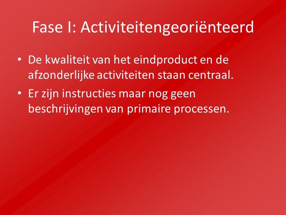 Fase I: Activiteitengeoriënteerd