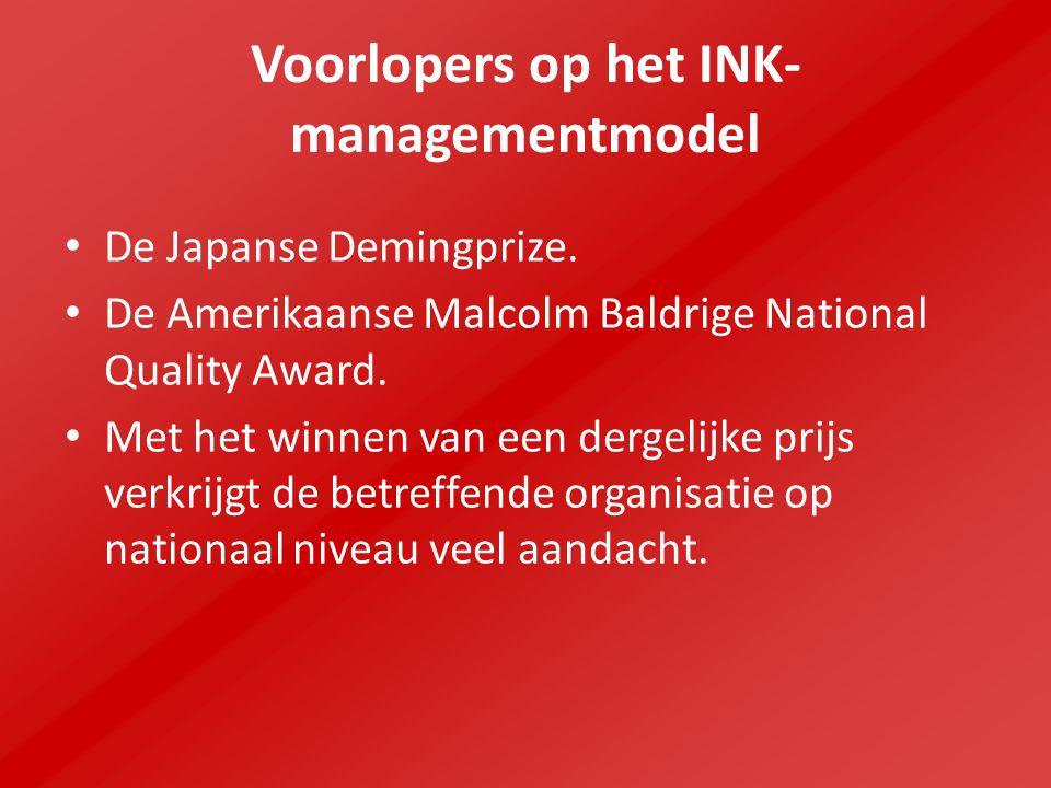 Voorlopers op het INK-managementmodel