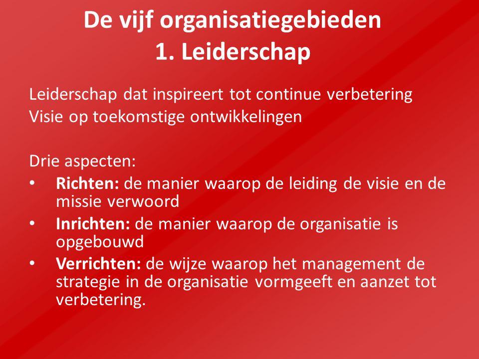 De vijf organisatiegebieden 1. Leiderschap