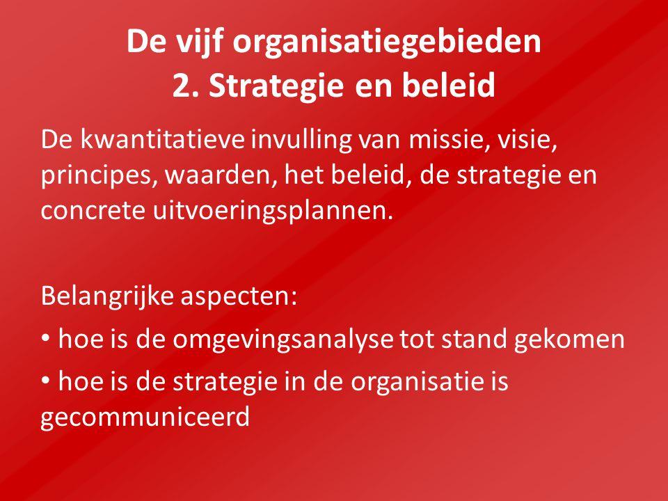 De vijf organisatiegebieden 2. Strategie en beleid