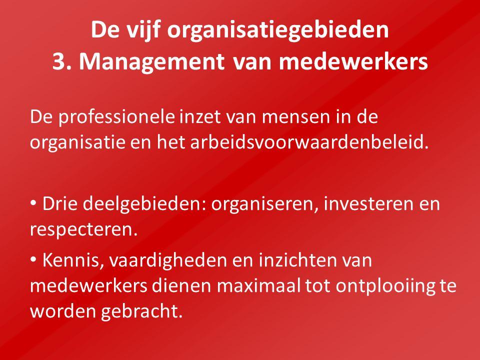 De vijf organisatiegebieden 3. Management van medewerkers