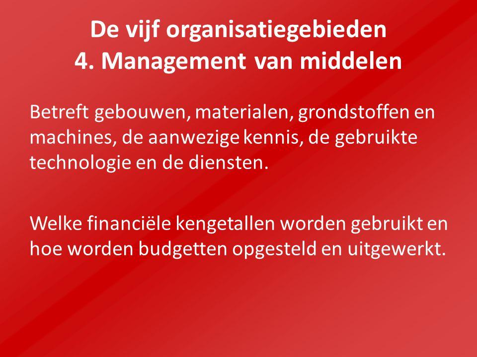 De vijf organisatiegebieden 4. Management van middelen