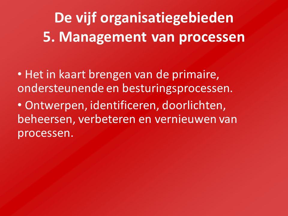 De vijf organisatiegebieden 5. Management van processen