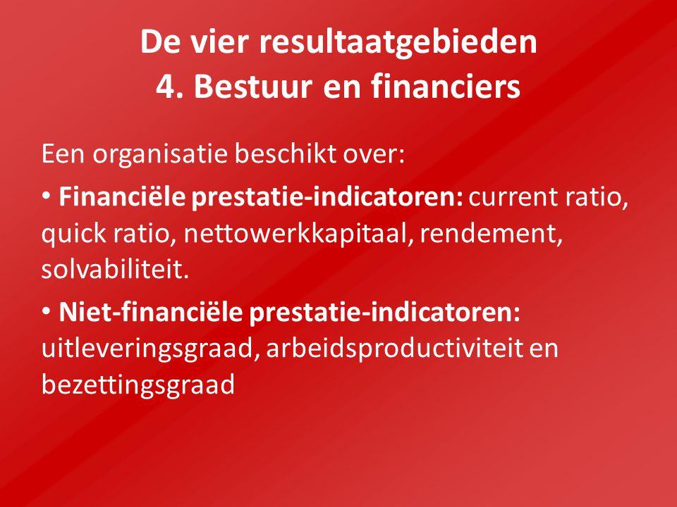 De vier resultaatgebieden 4. Bestuur en financiers