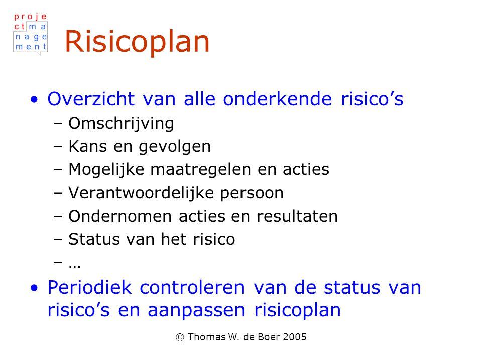 Risicoplan Overzicht van alle onderkende risico's